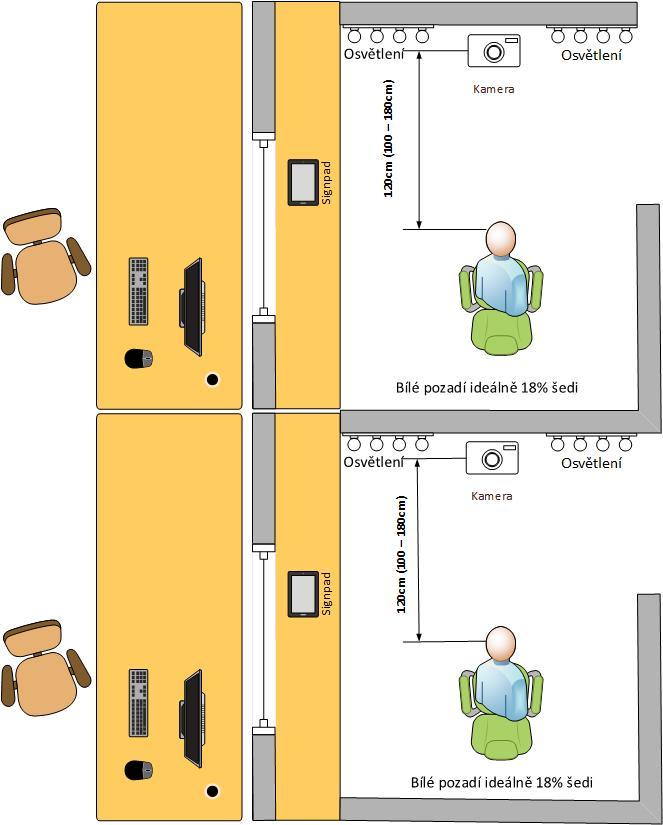 Pro stažení obrázku ve formátu pdf klikněte na obrázek
